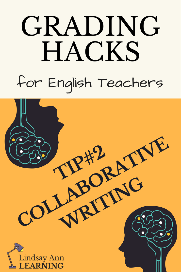 Teaching Collaborative Journalism ~ How i use collaborative writing in the ela classroom