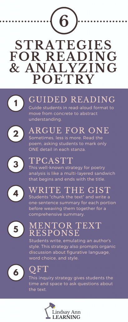 31 Engaging Poems for High School English Class | English Teacher Blog